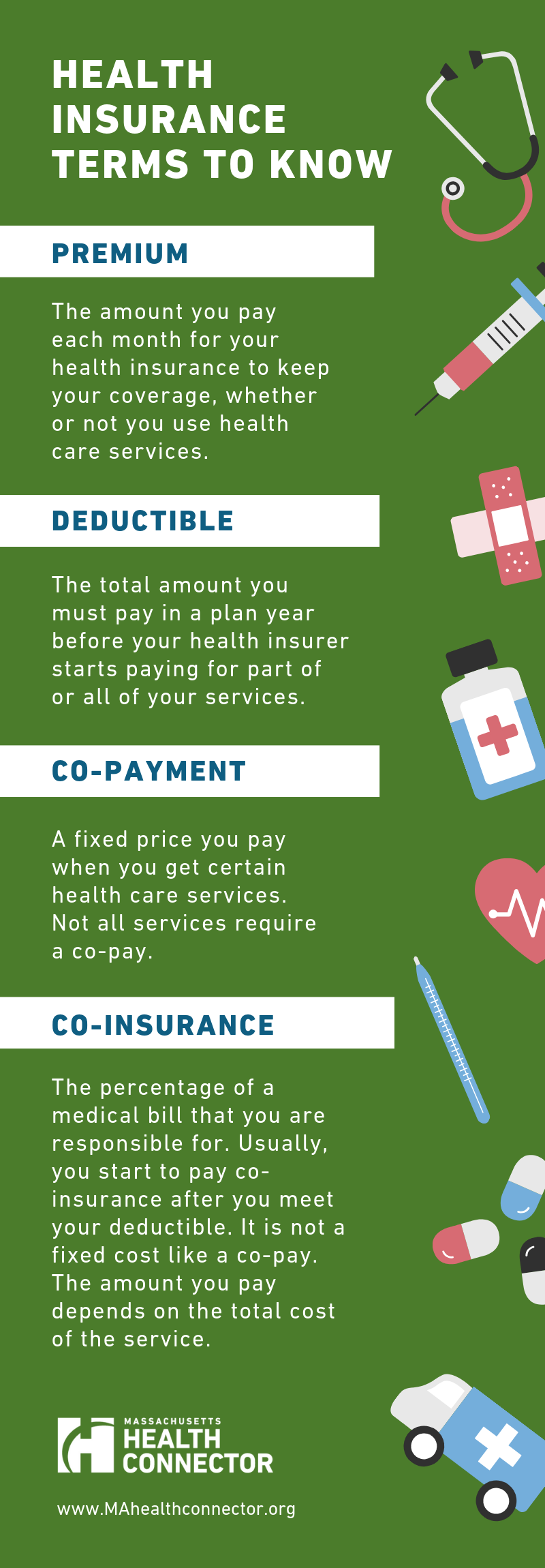 Infographic that defines the terms premium, deductible, co-payment, and co-insurance